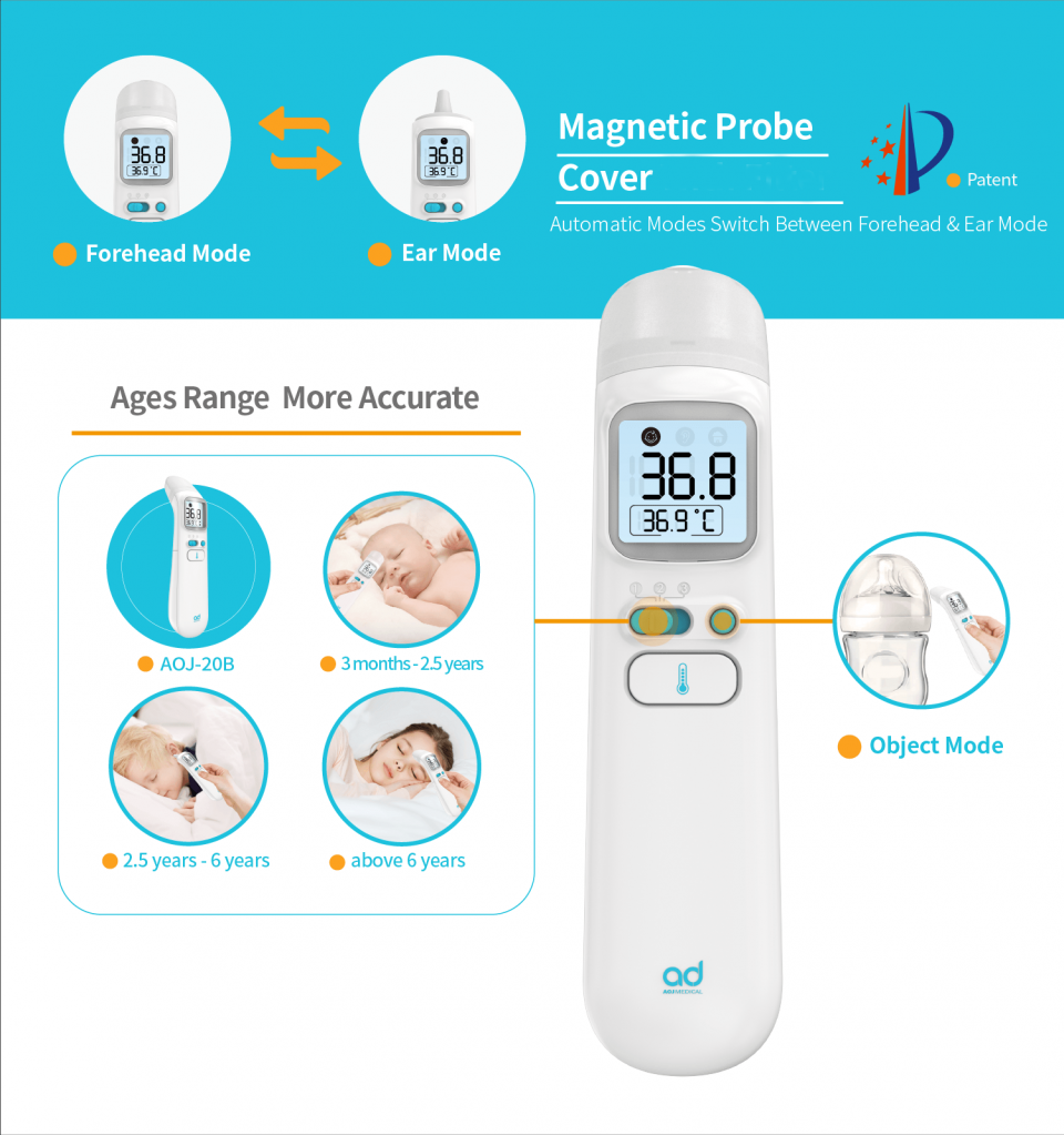 2019 Newest High Accurate Infrared Thermometer Household Medical Temperature Measurement Tool