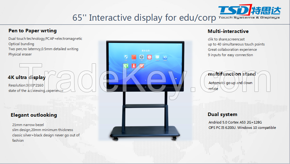 interactive whiteboard with PCAP touch technology
