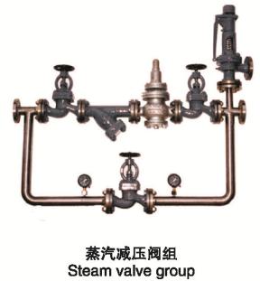 Bronze/cast steel/GB/CB/API/JIS Marine valves/valves group