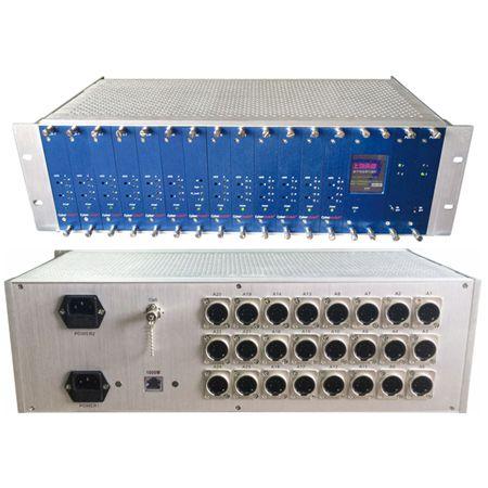 2~24 Channels AES/EBU Optical Transmission Platform