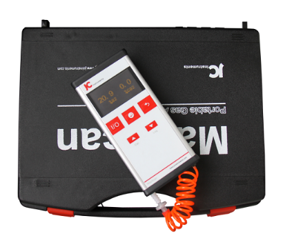 Portable headspace gas analyzer for MAP packages
