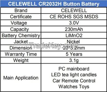 Factory Supply CR2032 Battery