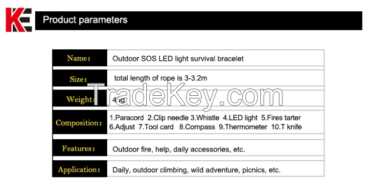 2020 Amazon New Products Survival personalized Bracelet, Camping Equipment Outdoor Items climbing wholesale Survival Bracelet
