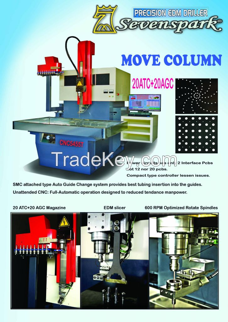 EDM DRILL, EDM DRILL CNC, EDM DRILL ATC