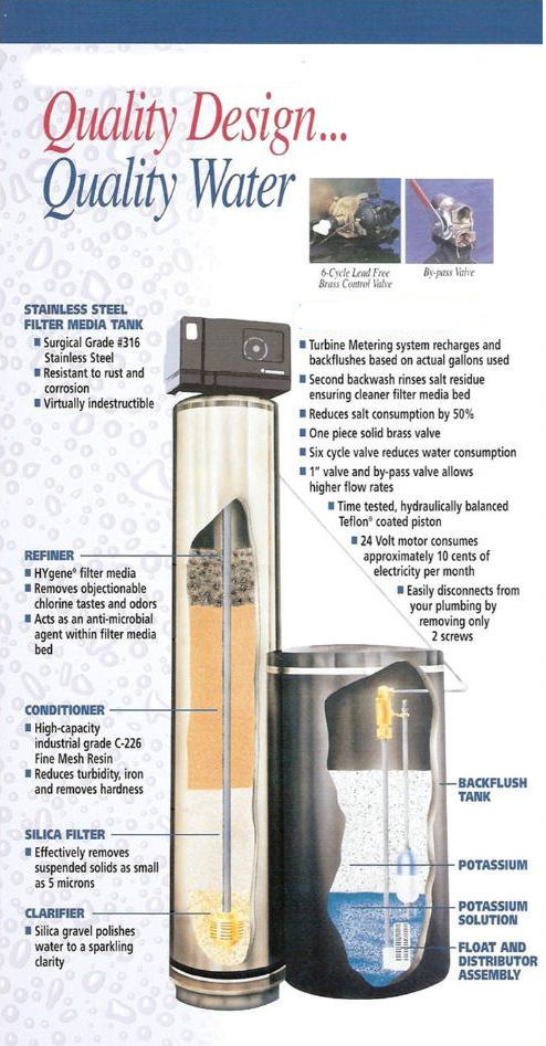 The Terminator Water Filtration System