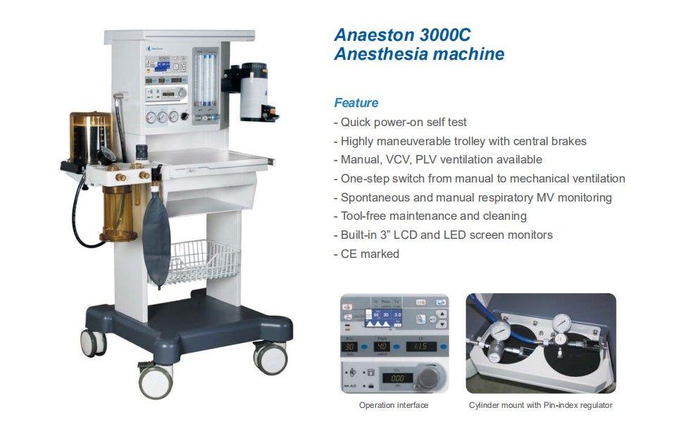 Anaeston Series