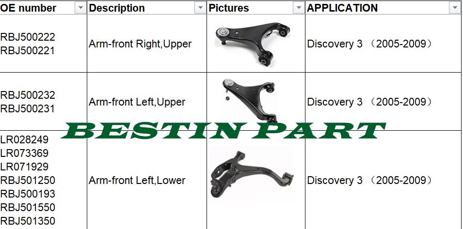 Control arm suspension aftermarket parts