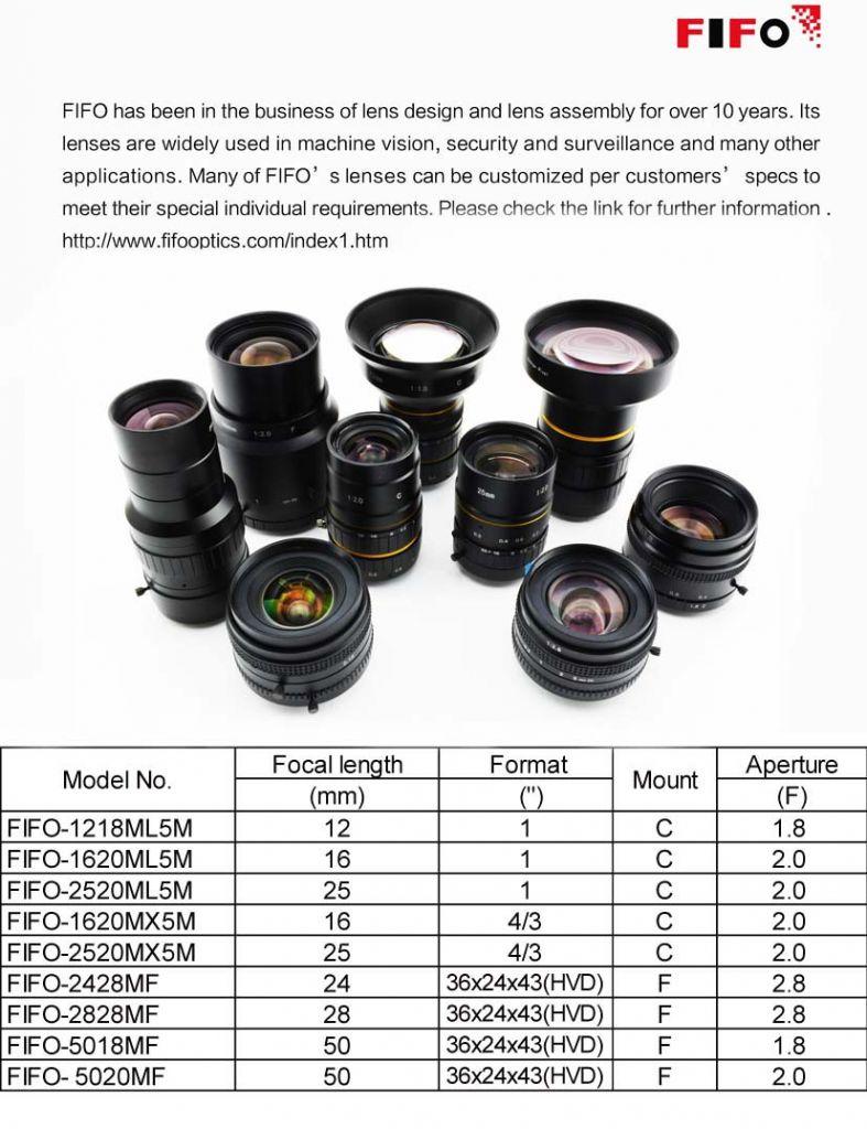 Industrial lenses Optical lenses CCTV lenses