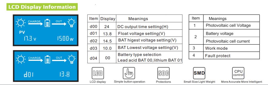12V 24V 36V 48V optional mppt 60a solar charge controller for solar panel