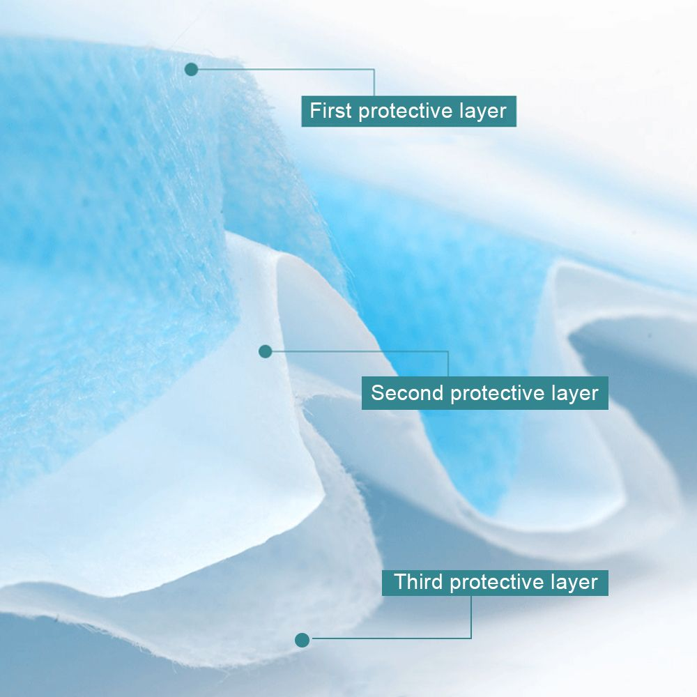 Disposable Face Mask 3 Layer Ear-loop Dust Mouth Masks Cover 3-Ply Non-woven   Disposable Dust Mask Soft Breathable CE,FDA NOISH Certificated.