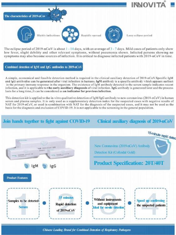 2019-nCoV Antibody Detection Kit (Colloidal Gold)