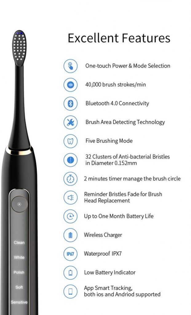 Smart Sonic Wireless Rechargeable Electric Toothbrush