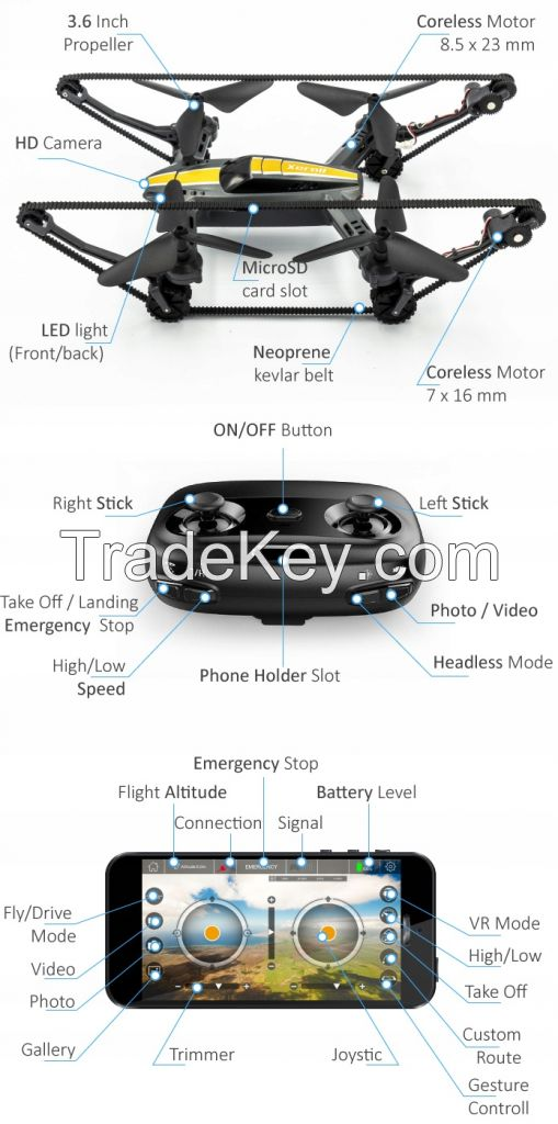 X-TANKCOPTER Hybrid Quadcopter-Tank Drone
