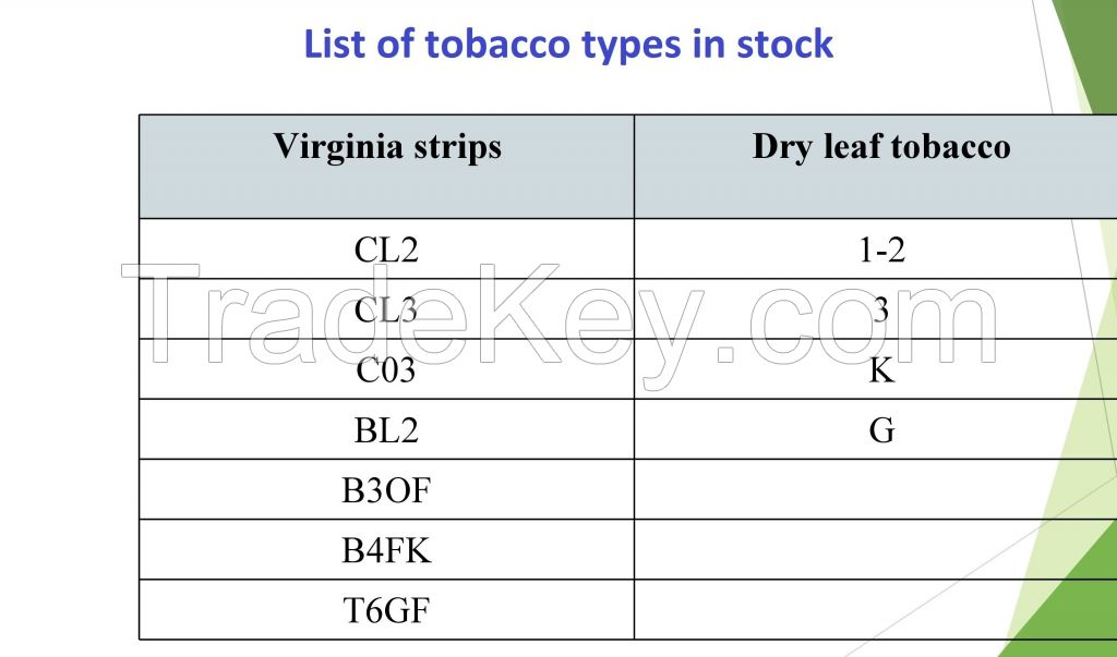 Virginia tobacco leaf and strips