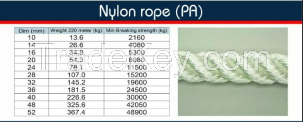 4 Strands Poly-Amid rope