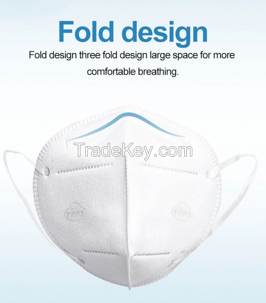 Niva Branch Surgical 3D-N95 Mask And Respirator