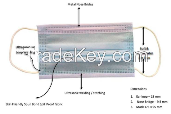 3 Ply Surgical Mask EN 14683