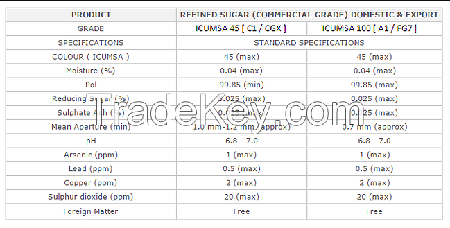 Refined Sugar grade A ICUMSA 45
