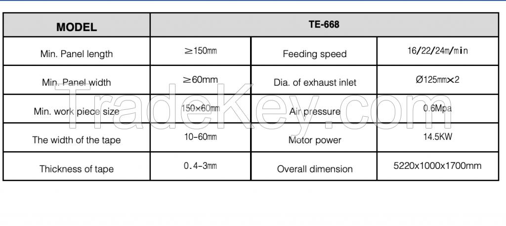 edge bander TE 668