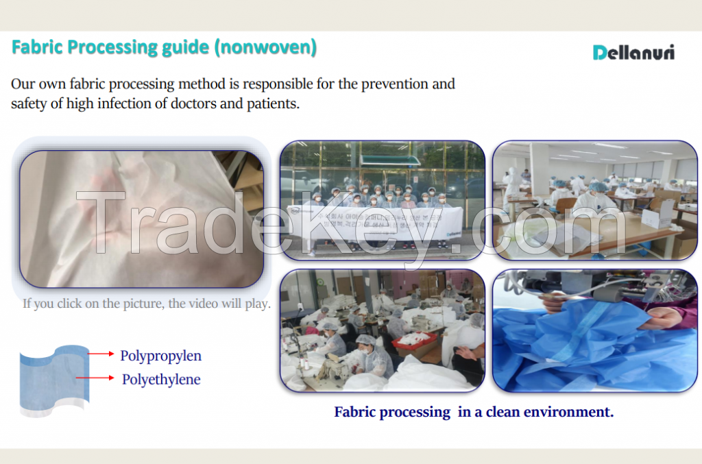 Fabric Processing guide (nonwoven)