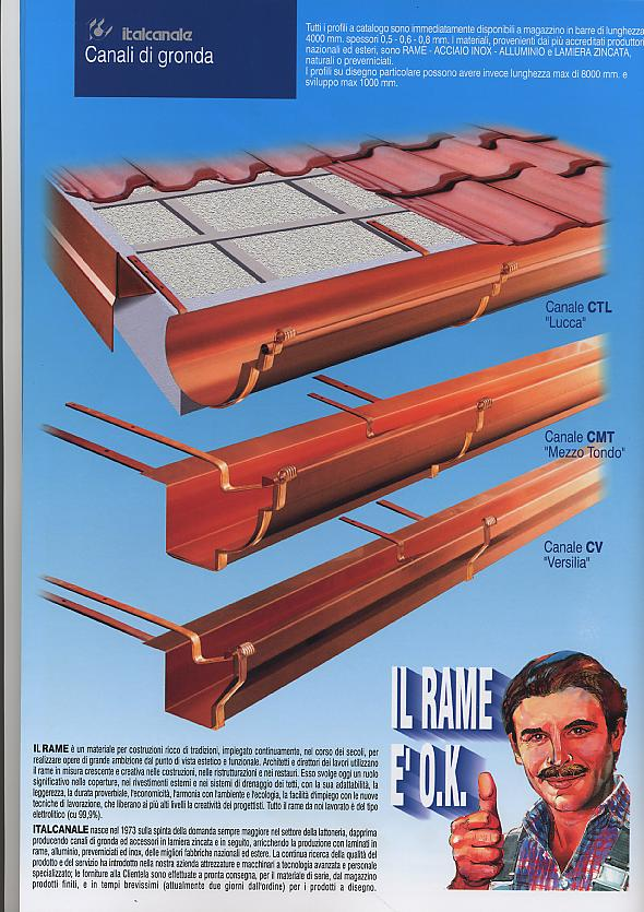 COPPER GUTTERS AND DRAIN-PIPES