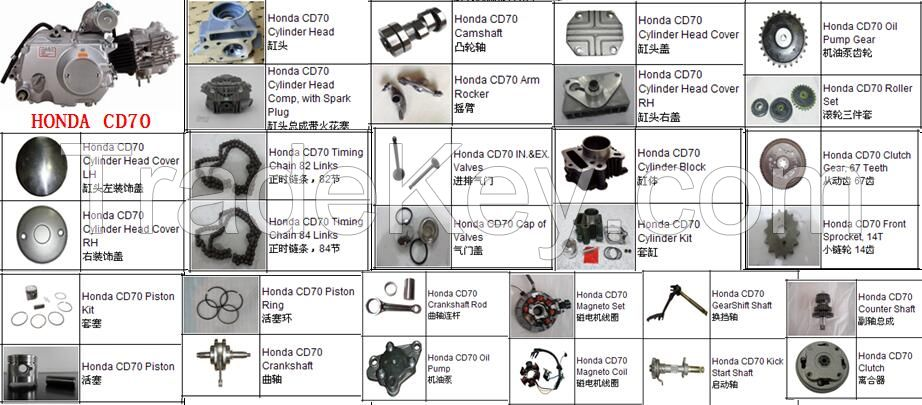 CD70 motorcycle engine (JH70 Alpha)