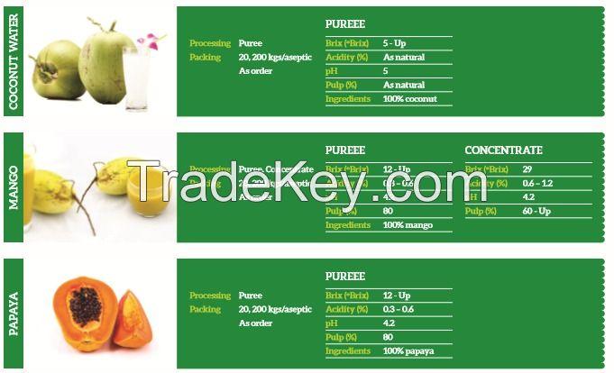 Papaya puree and concentrate