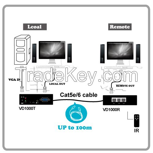 VD1000TR VGA Audio Extender over Network and Chainable splitter