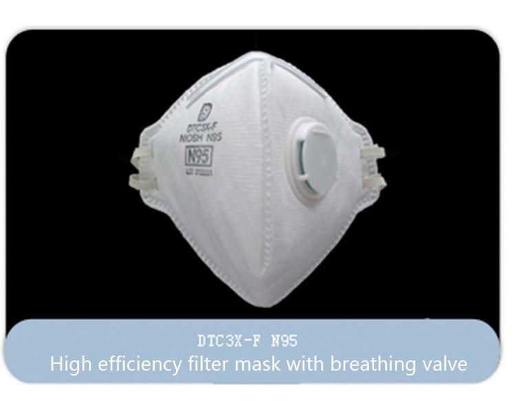 N99/N95 Respirator/Mask/Face Mask/Surgical Mask
