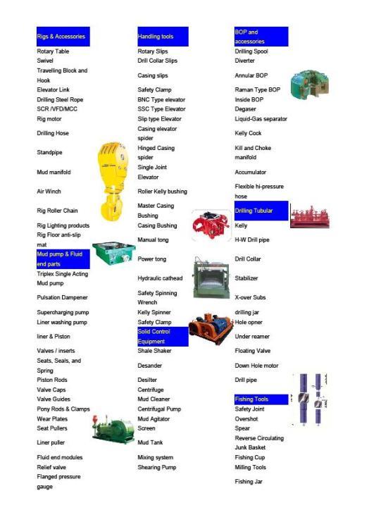 drilling equipment, rig equipment