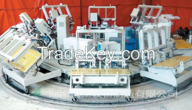 car pu interior turntable production line