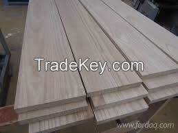 Paulownia Timber Prices