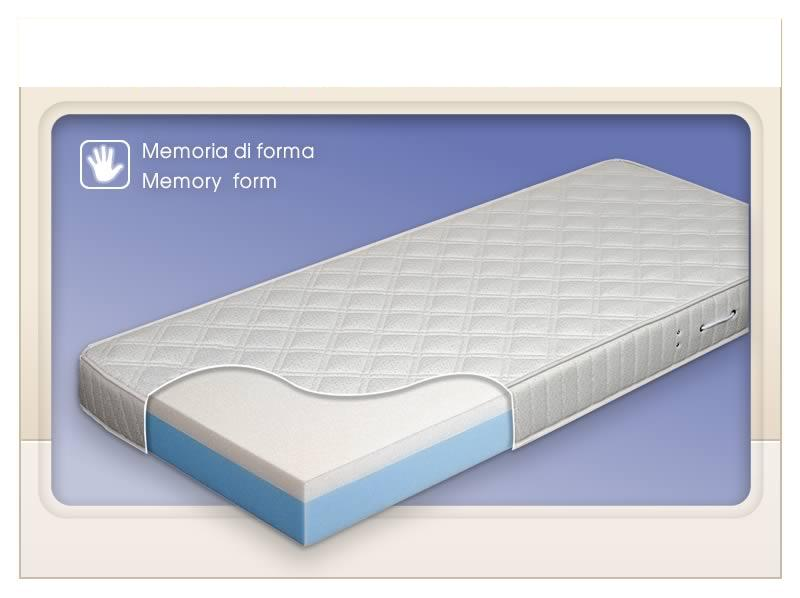 Visco Elastic memory foam rolled mattresses