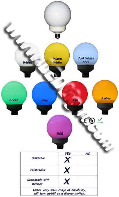 Household LED Lights