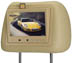 Car LCD TFT Screens