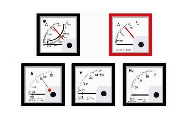 Analogue Panel Meter