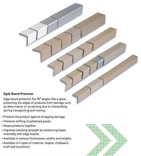 Edge Board Protector