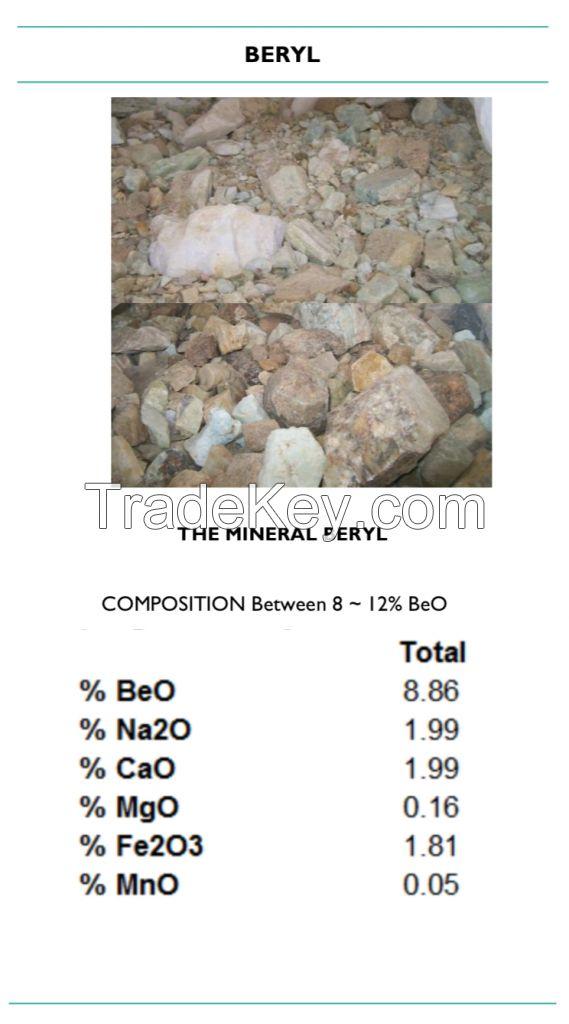 Beryl Beryllium BeO