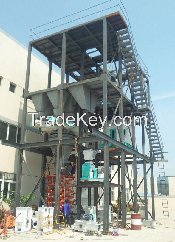 Chicken feed pellet production line, feed pellet making machine,SZLH feed pellet mill