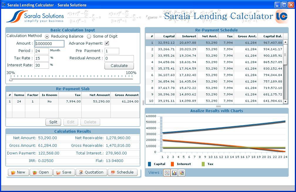 Sarala Lending Calculator