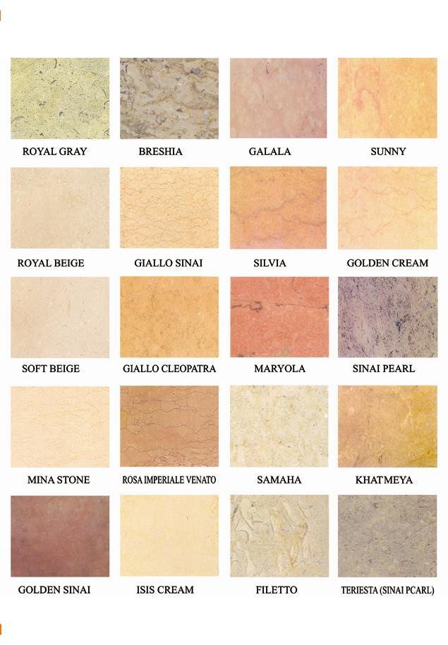 Sanitary Wares, Marble, Granite, and Ceramic Tiles