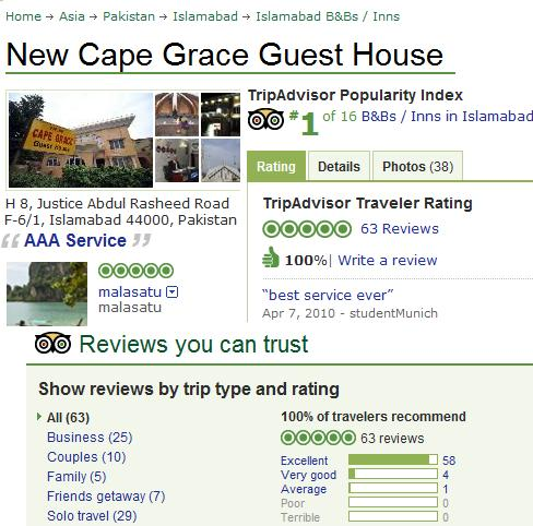 Important factors before choosing a Guest House Bed Breakfast Hotels