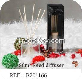 100ml Potpourri fragrance