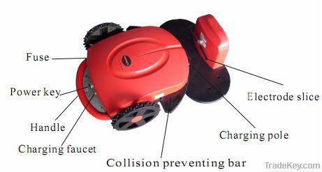 Mower Robot