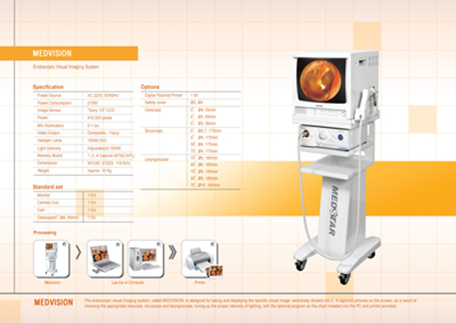 Endoscopic Visual Imaging System (MEDVISION)