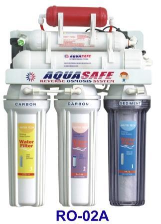 Reverse Osmosis UV