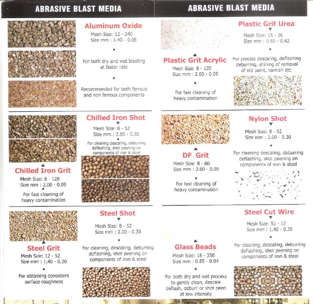 Glass Beads, Aluminum Oxide, Steel Grits & Shots, ***** Grit & Shots