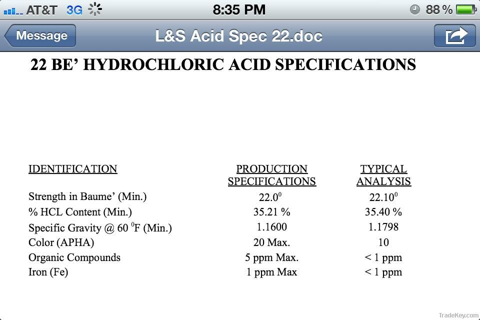 Hdrochloric Acid (HCL)