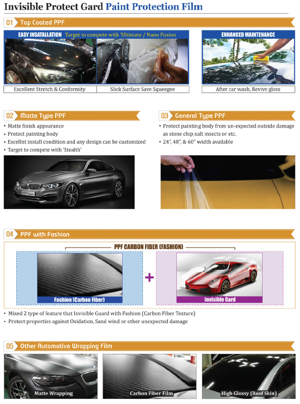 Safety Film, Security Film, Protection Film, Wrapping Film, Heat cut Film