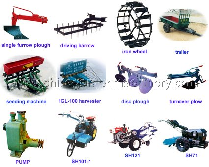 agriculture implement by sino mechanical and electrical